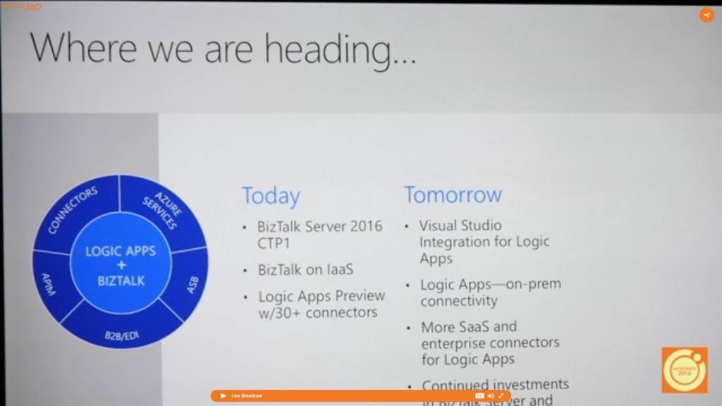 INTEGRATE 2016 - Microsoft Roadmap
